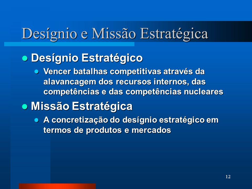 12 Desígnio e Missão Estratégica Desígnio Estratégico Desígnio Estratégico Vencer batalhas competitivas através da alavancagem dos recursos internos,