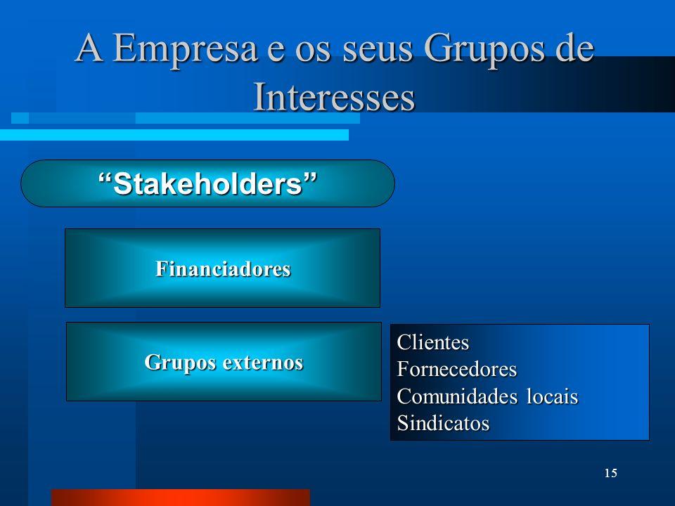 15 Financiadores Grupos externos A Empresa e os seus Grupos de Interesses ClientesFornecedores Comunidades locais Sindicatos Stakeholders