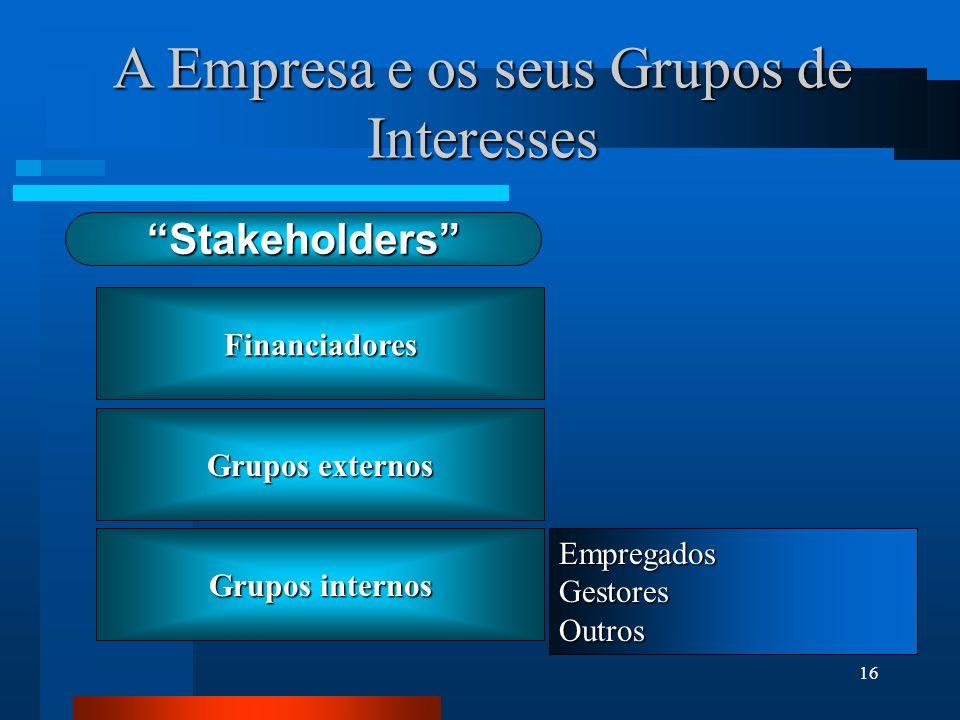 16 Financiadores Grupos externos Grupos internos A Empresa e os seus Grupos de Interesses EmpregadosGestoresOutros Stakeholders