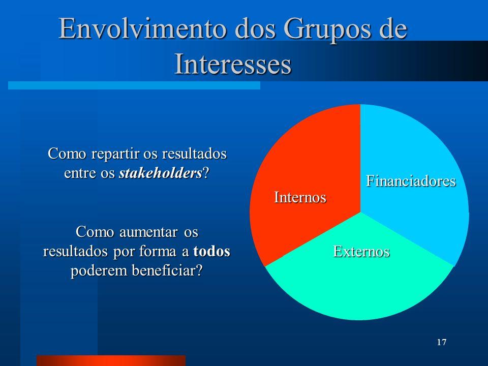 17 Envolvimento dos Grupos de Interesses Como repartir os resultados entre os stakeholders? Como aumentar os resultados por forma a todos poderem bene
