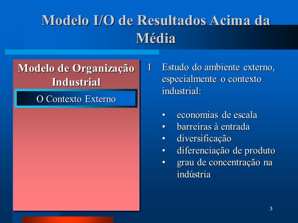 3 Modelo de Organização Industrial Modelo I/O de Resultados Acima da Média 1Estudo do ambiente externo, especialmente o contexto industrial: economias