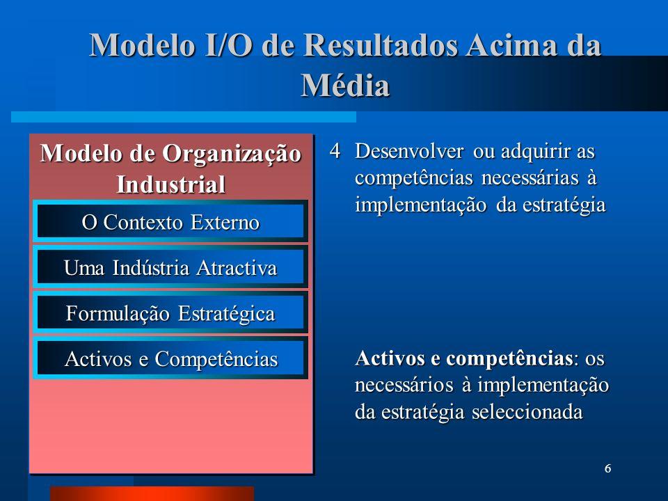 6 Modelo I/O de Resultados Acima da Média 4Desenvolver ou adquirir as competências necessárias à implementação da estratégia Activos e competências: o