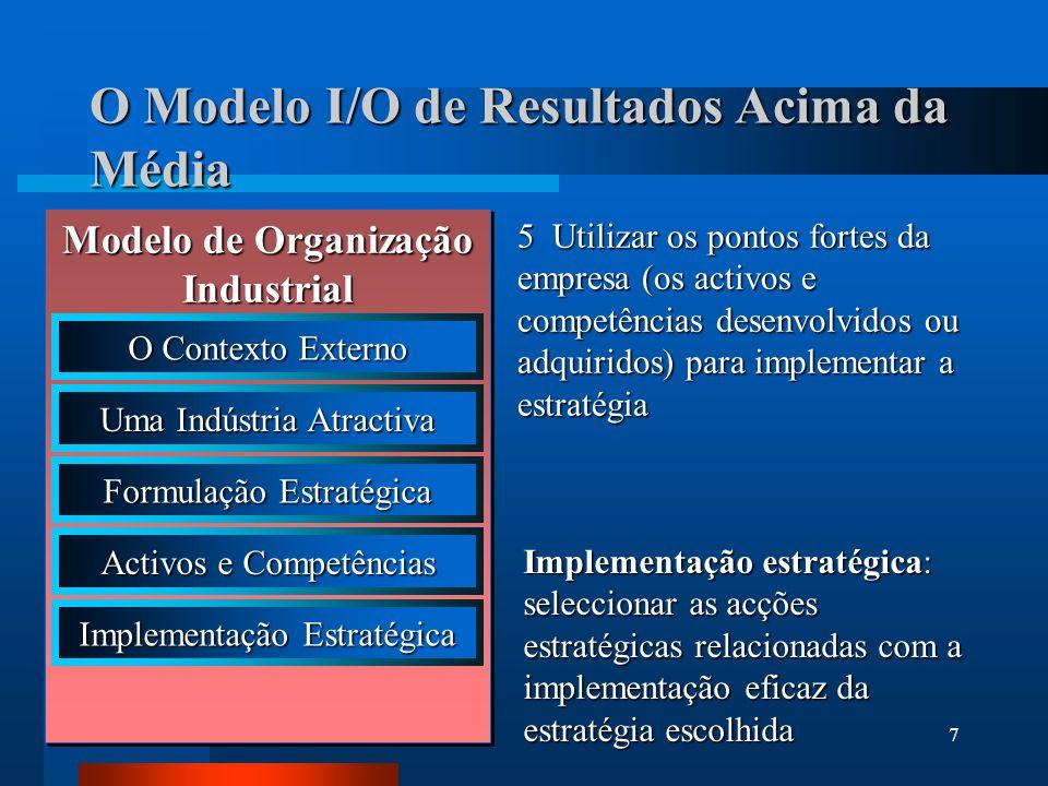 7 O Modelo I/O de Resultados Acima da Média 5 Utilizar os pontos fortes da empresa (os activos e competências desenvolvidos ou adquiridos) para implem
