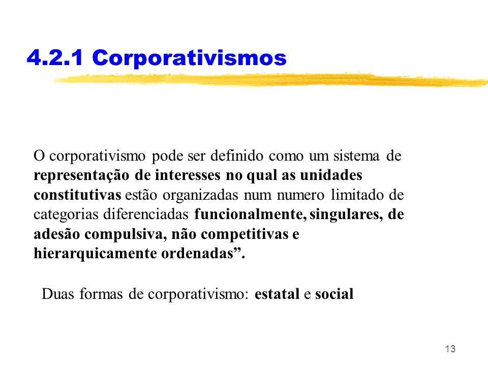 12 4.2.1 Corporativismos O corporativismo pode ser definido como um sistema de representação de interesses no qual as unidades constitutivas estão org