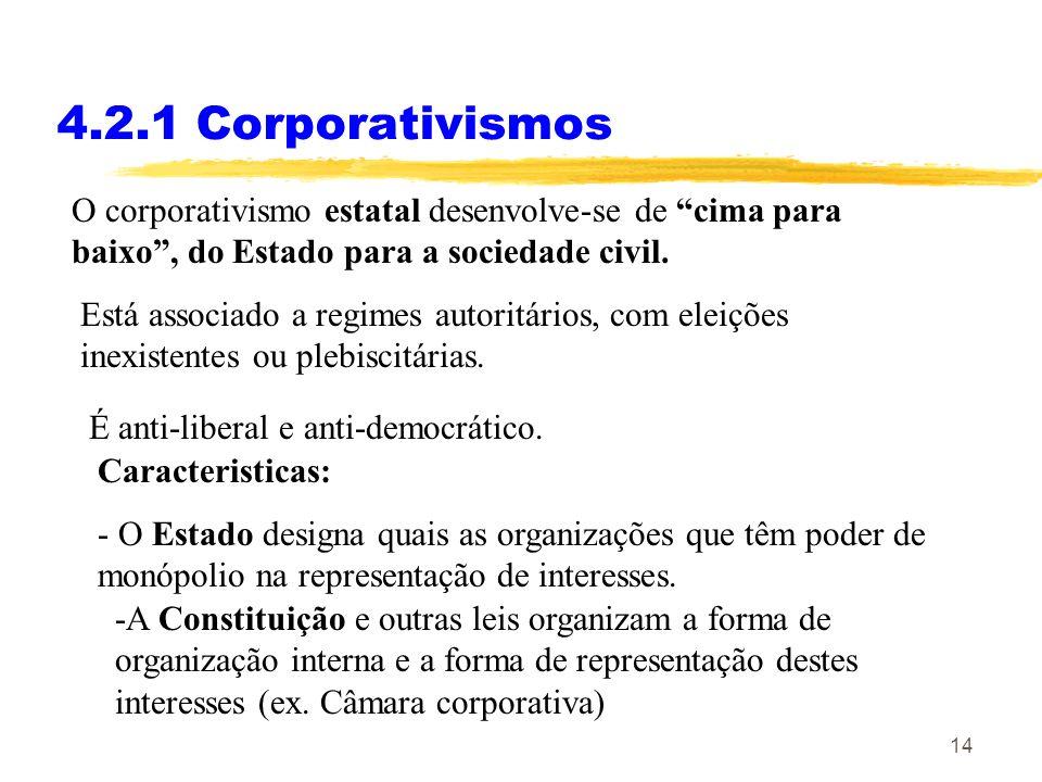 13 4.2.1 Corporativismos O corporativismo pode ser definido como um sistema de representação de interesses no qual as unidades constitutivas estão org