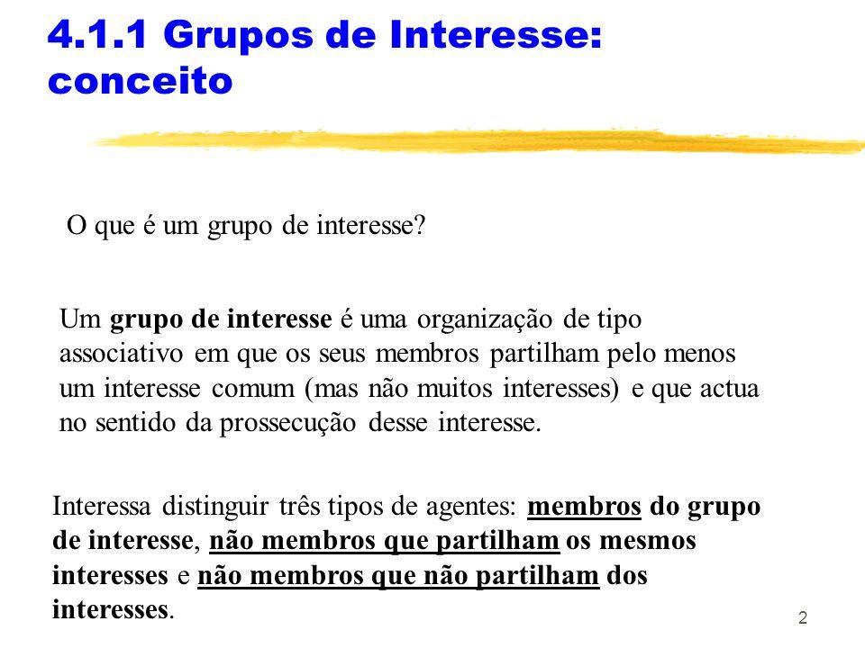 1 (Aula 12) 4. Teorias dos Grupos de Interesse 4.1 Clarificações conceptuais 4.1.1Grupo de interesse: conceito 4.1.2 O problema do free rider 4.1.3 Um