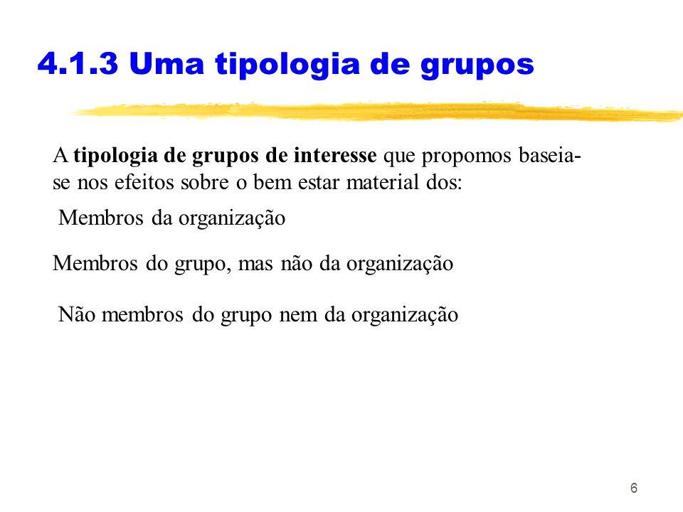 6 4.1.3 Uma tipologia de grupos A tipologia de grupos de interesse que propomos baseia- se nos efeitos sobre o bem estar material dos: Membros da organização Membros do grupo, mas não da organização Não membros do grupo nem da organização