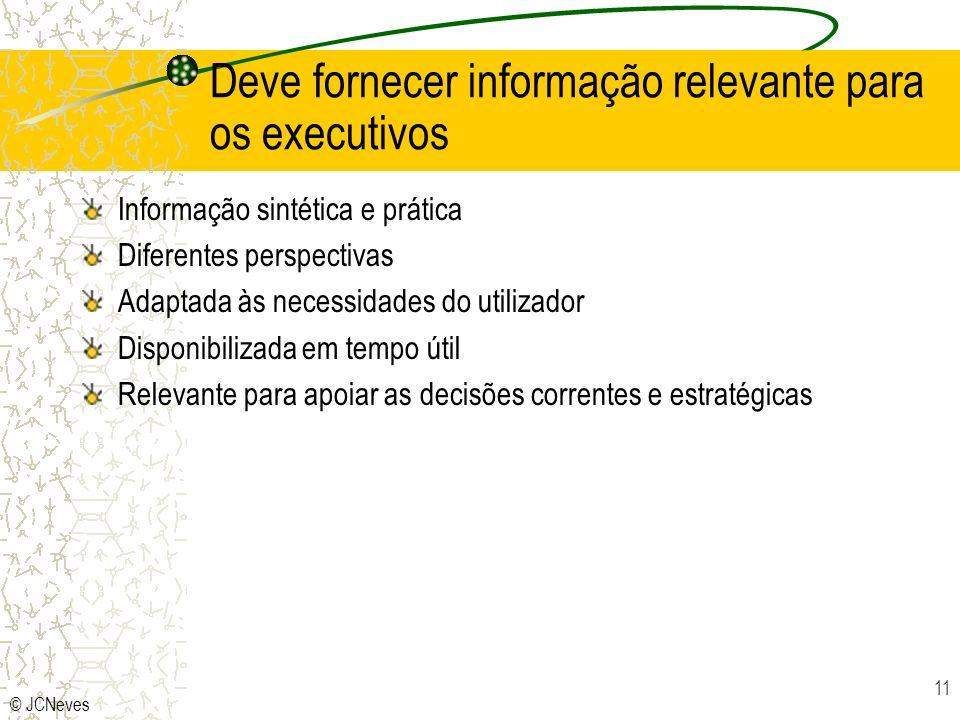 © JCNeves 11 Deve fornecer informação relevante para os executivos Informação sintética e prática Diferentes perspectivas Adaptada às necessidades do