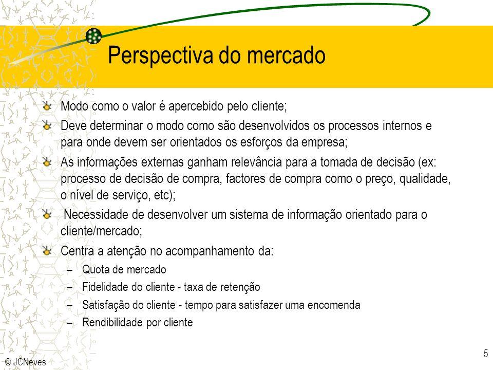 © JCNeves 5 Perspectiva do mercado Modo como o valor é apercebido pelo cliente; Deve determinar o modo como são desenvolvidos os processos internos e