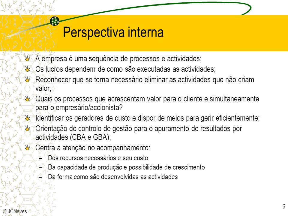 © JCNeves 6 Perspectiva interna A empresa é uma sequência de processos e actividades; Os lucros dependem de como são executadas as actividades; Reconh