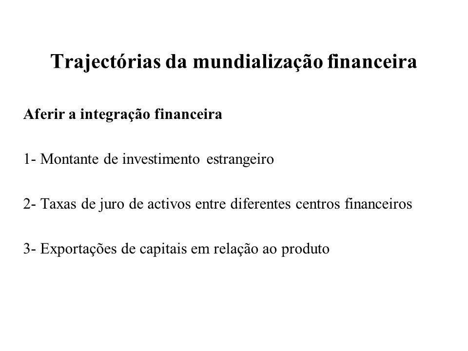 Trajectórias da mundialização financeira Aferir a integração financeira 1- Montante de investimento estrangeiro 2- Taxas de juro de activos entre diferentes centros financeiros 3- Exportações de capitais em relação ao produto