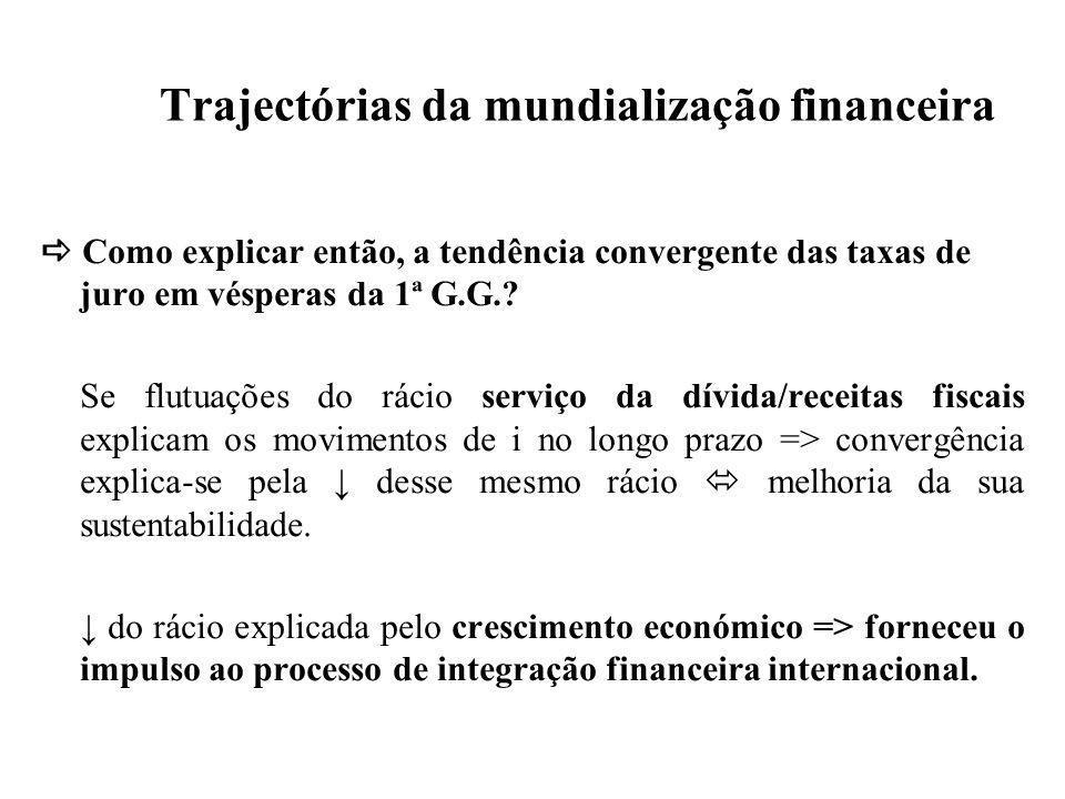 Trajectórias da mundialização financeira Como explicar então, a tendência convergente das taxas de juro em vésperas da 1ª G.G.? Se flutuações do rácio