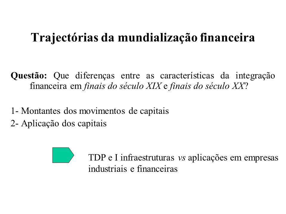 Trajectórias da mundialização financeira Questão: Que diferenças entre as características da integração financeira em finais do século XIX e finais do