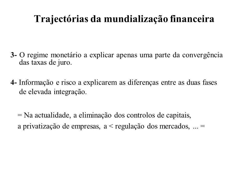 Trajectórias da mundialização financeira 3- O regime monetário a explicar apenas uma parte da convergência das taxas de juro. 4- Informação e risco a