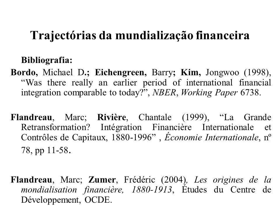 Trajectórias da mundialização financeira Bibliografia: Bordo, Michael D.; Eichengreen, Barry; Kim, Jongwoo (1998), Was there really an earlier period of international financial integration comparable to today?, NBER, Working Paper 6738.