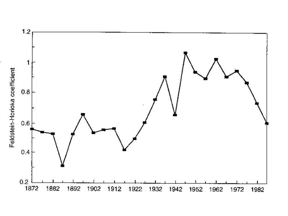 Trajectórias da mundialização financeira Periodização da integração financeira internacional 1880-1913 – forte integração // 1ª Globalização financeira 1918-1939 – declínio da mobilidade de capital.