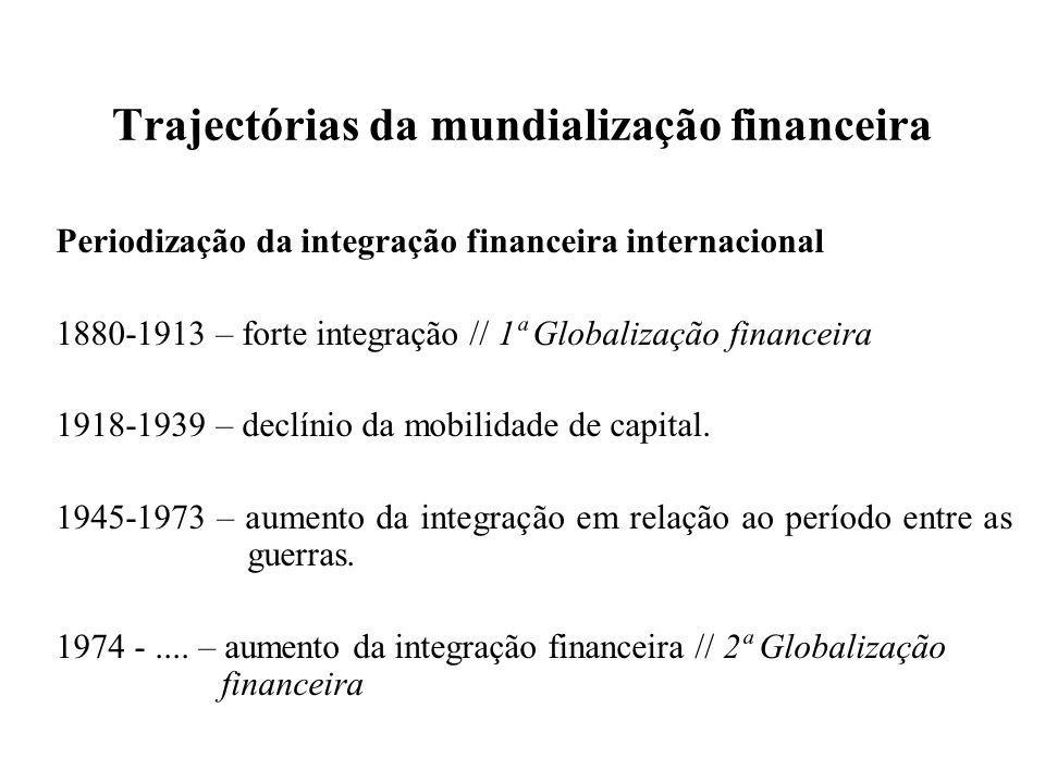 Trajectórias da mundialização financeira Periodização da integração financeira internacional 1880-1913 – forte integração // 1ª Globalização financeir