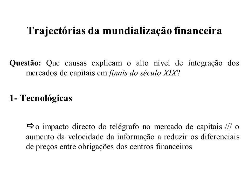Trajectórias da mundialização financeira Questão: Que causas explicam o alto nível de integração dos mercados de capitais em finais do século XIX? 1-