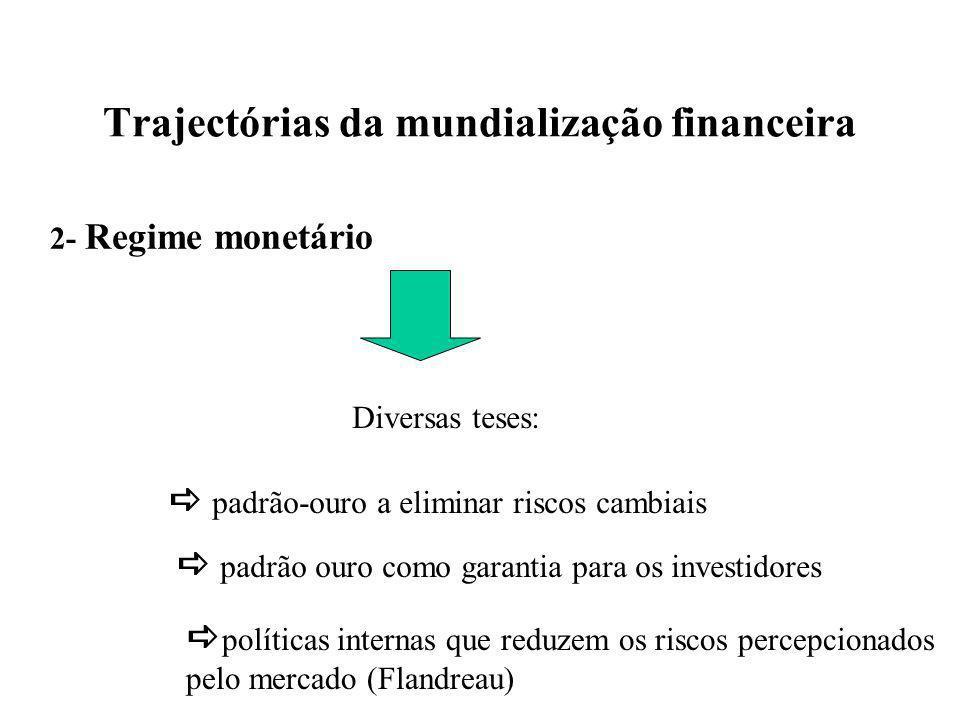 Trajectórias da mundialização financeira A tese de Flandreau Características da integração financeira antes de 1914 - Processo com flutuações conjunturais => década 1880 / década 1890 / retoma após 1895 / acentuada nos anos seguintes.