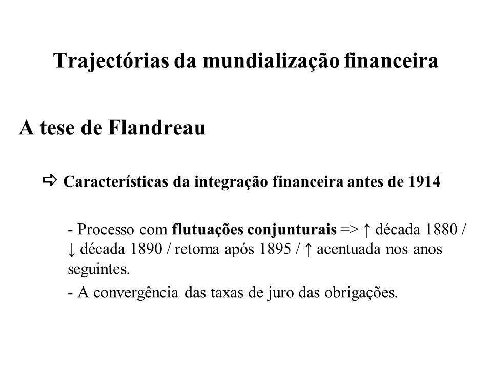 Trajectórias da mundialização financeira A tese de Flandreau Características da integração financeira antes de 1914 - Processo com flutuações conjuntu