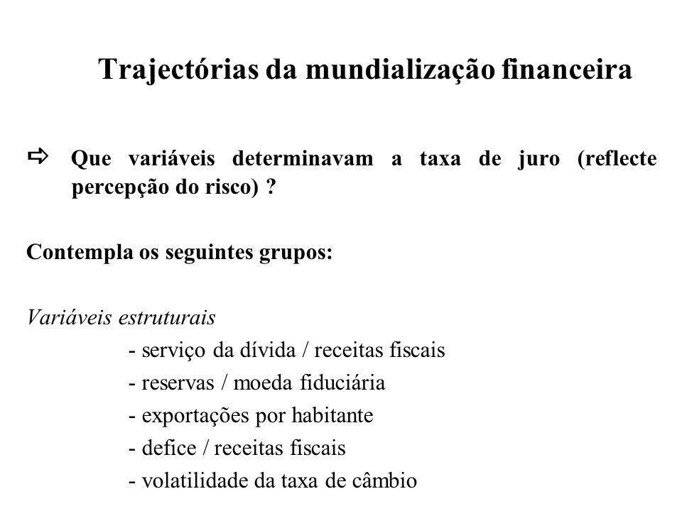 Trajectórias da mundialização financeira Variáveis de reputação - Suspensão de pagamentos Variáveis políticas - Direito de voto - Crises políticas Regime monetário
