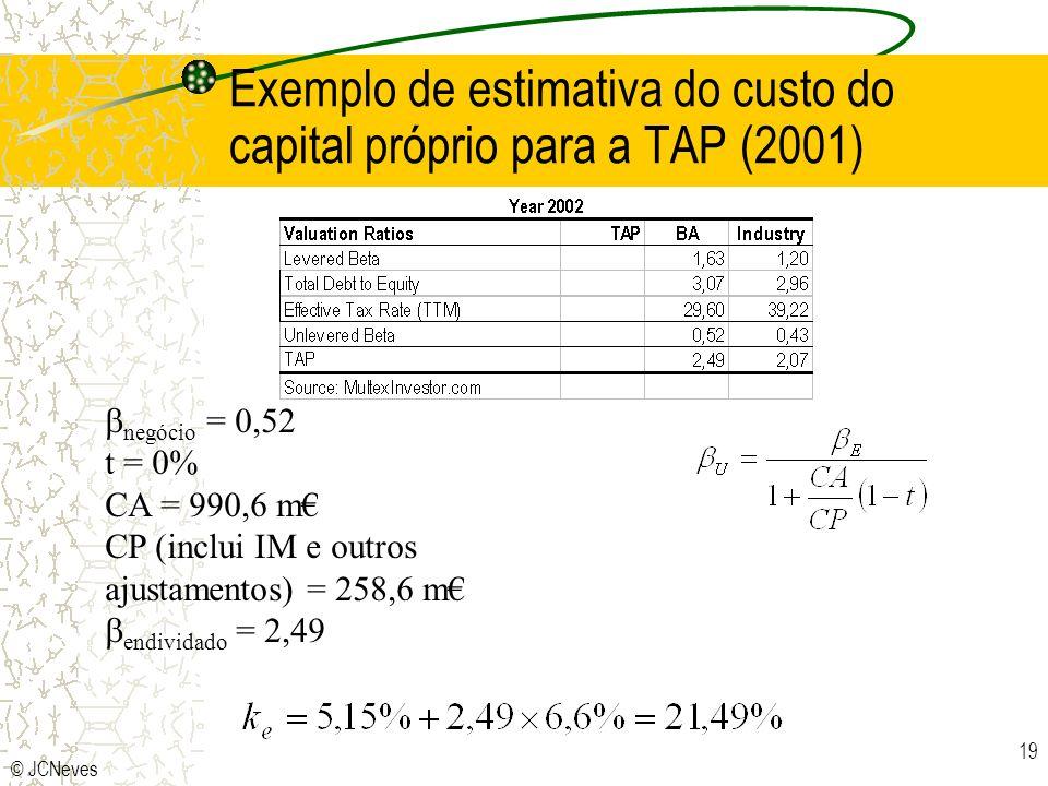 © JCNeves 19 Exemplo de estimativa do custo do capital próprio para a TAP (2001) negócio = 0,52 t = 0% CA = 990,6 m CP (inclui IM e outros ajustamento