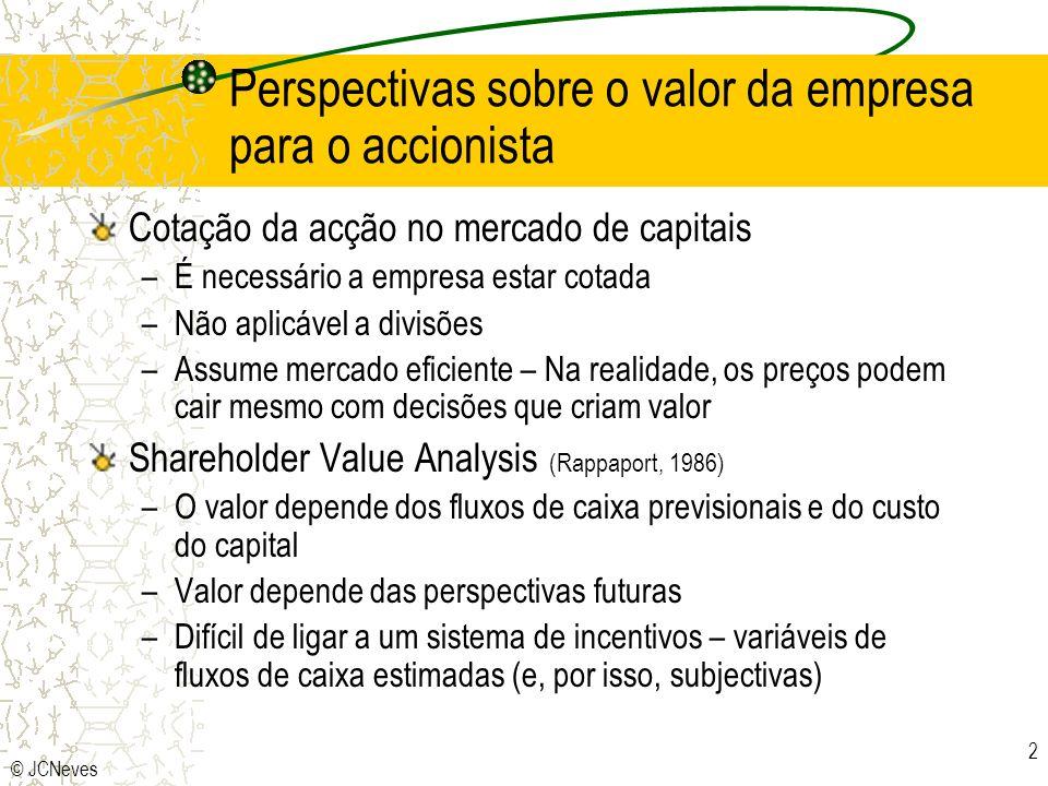 © JCNeves 2 Perspectivas sobre o valor da empresa para o accionista Cotação da acção no mercado de capitais –É necessário a empresa estar cotada –Não