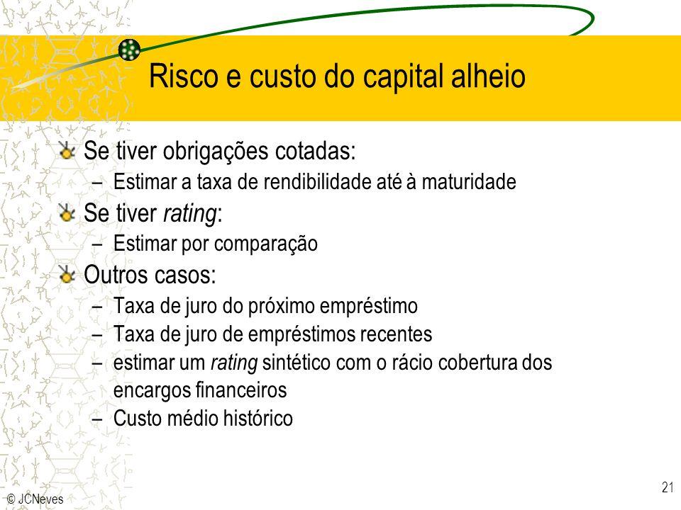 © JCNeves 21 Risco e custo do capital alheio Se tiver obrigações cotadas: –Estimar a taxa de rendibilidade até à maturidade Se tiver rating : –Estimar