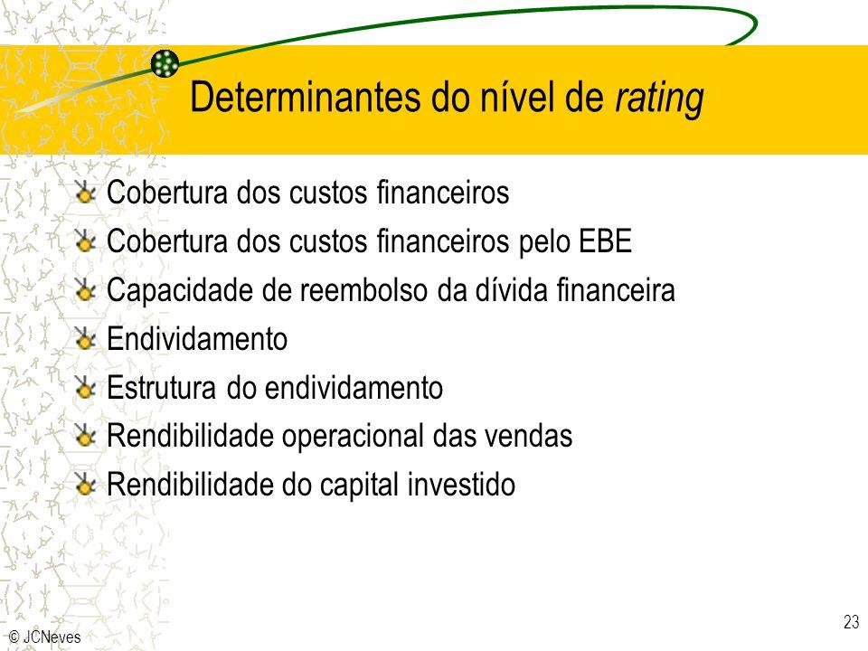 © JCNeves 23 Determinantes do nível de rating Cobertura dos custos financeiros Cobertura dos custos financeiros pelo EBE Capacidade de reembolso da dí