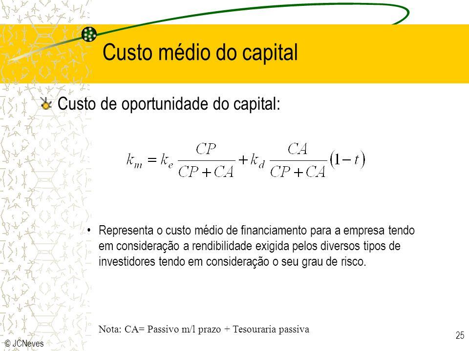 © JCNeves 25 Custo médio do capital Custo de oportunidade do capital: Representa o custo médio de financiamento para a empresa tendo em consideração a