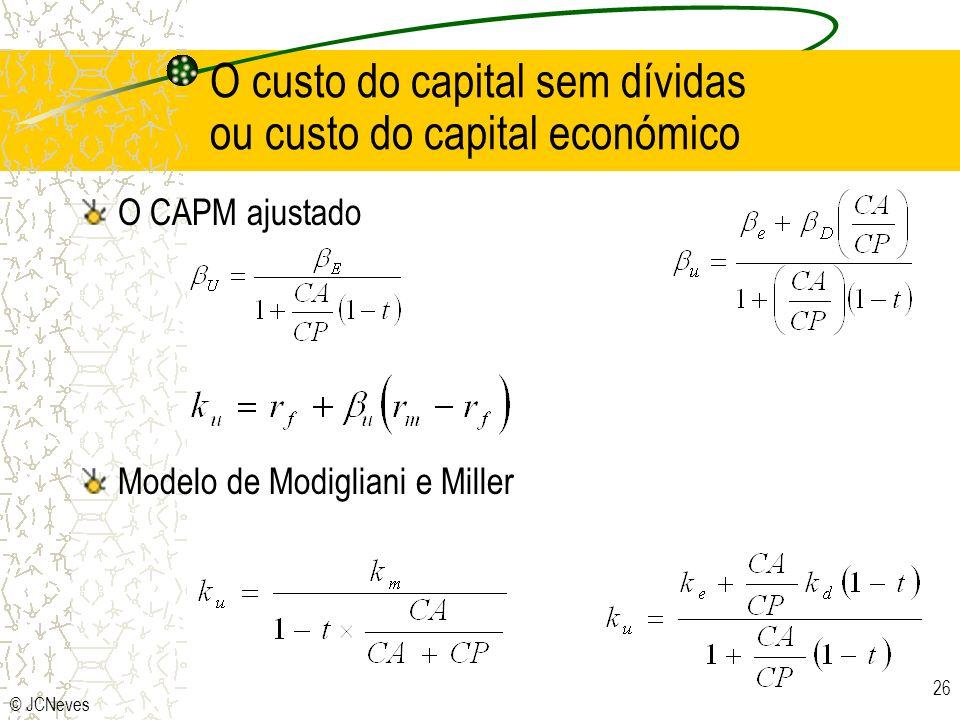 © JCNeves 26 O custo do capital sem dívidas ou custo do capital económico O CAPM ajustado Modelo de Modigliani e Miller
