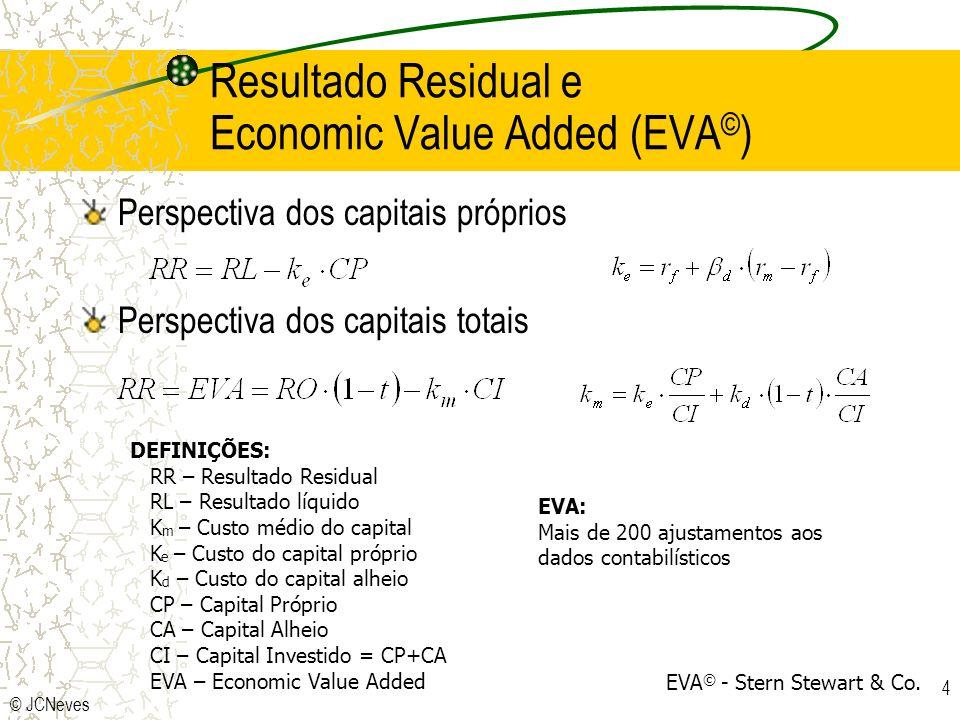 © JCNeves 4 Resultado Residual e Economic Value Added (EVA © ) Perspectiva dos capitais próprios Perspectiva dos capitais totais DEFINIÇÕES: RR – Resu