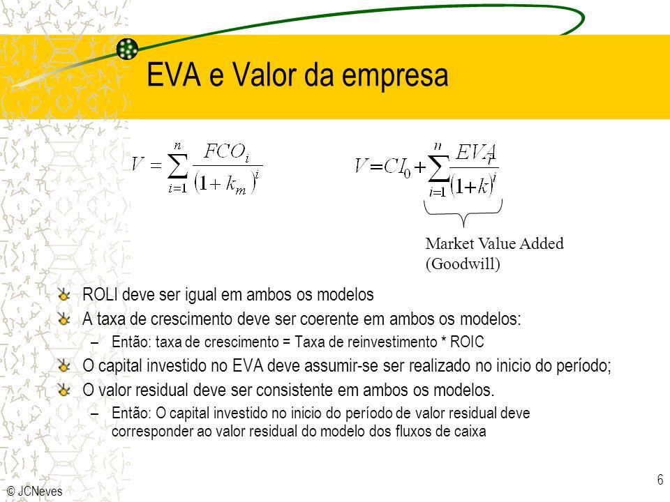 © JCNeves 6 EVA e Valor da empresa ROLI deve ser igual em ambos os modelos A taxa de crescimento deve ser coerente em ambos os modelos: –Então: taxa d