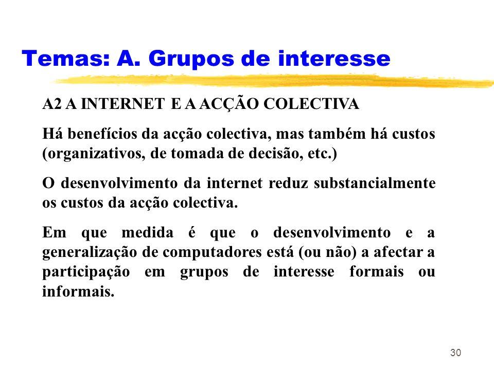 30 Temas: A. Grupos de interesse A2 A INTERNET E A ACÇÃO COLECTIVA Há benefícios da acção colectiva, mas também há custos (organizativos, de tomada de