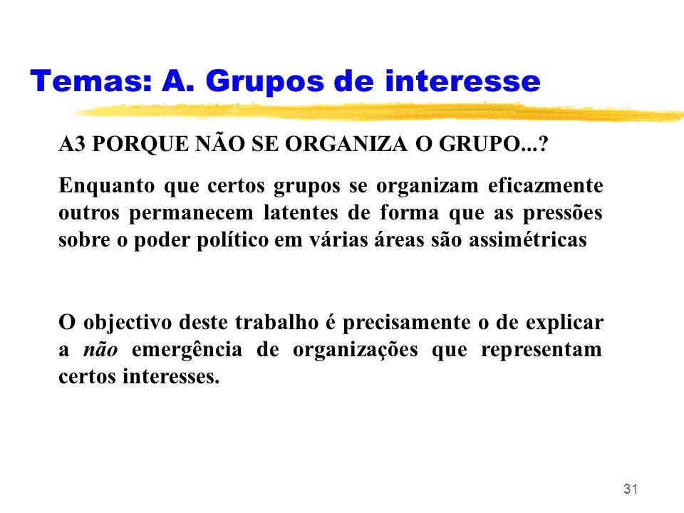 31 Temas: A. Grupos de interesse A3 PORQUE NÃO SE ORGANIZA O GRUPO...? Enquanto que certos grupos se organizam eficazmente outros permanecem latentes