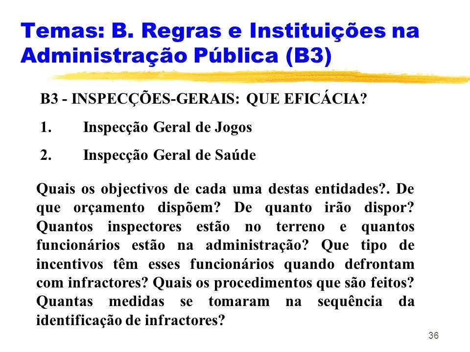 36 Temas: B. Regras e Instituições na Administração Pública (B3) B3 - INSPECÇÕES-GERAIS: QUE EFICÁCIA? 1. Inspecção Geral de Jogos 2. Inspecção Geral