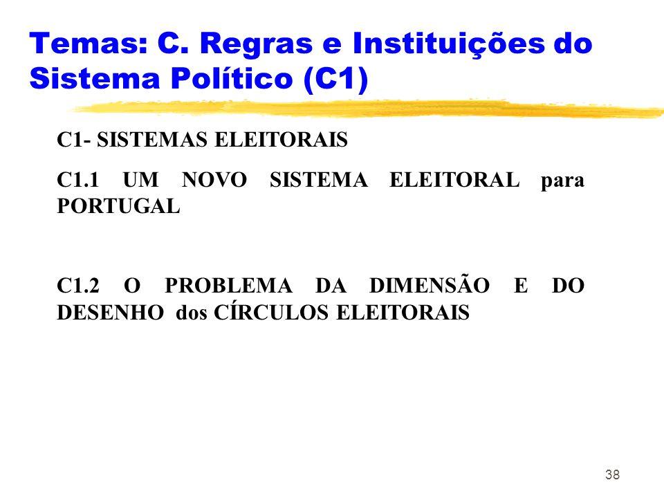 38 Temas: C. Regras e Instituições do Sistema Político (C1) C1- SISTEMAS ELEITORAIS C1.1 UM NOVO SISTEMA ELEITORAL para PORTUGAL C1.2 O PROBLEMA DA DI