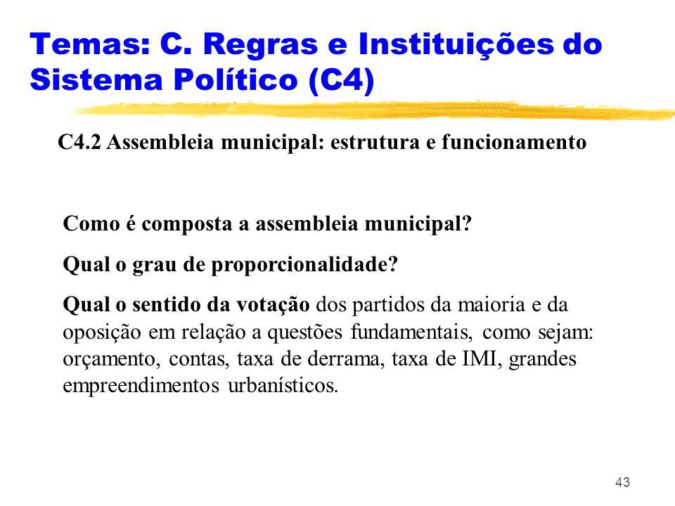 43 Temas: C. Regras e Instituições do Sistema Político (C4) C4.2 Assembleia municipal: estrutura e funcionamento Como é composta a assembleia municipa