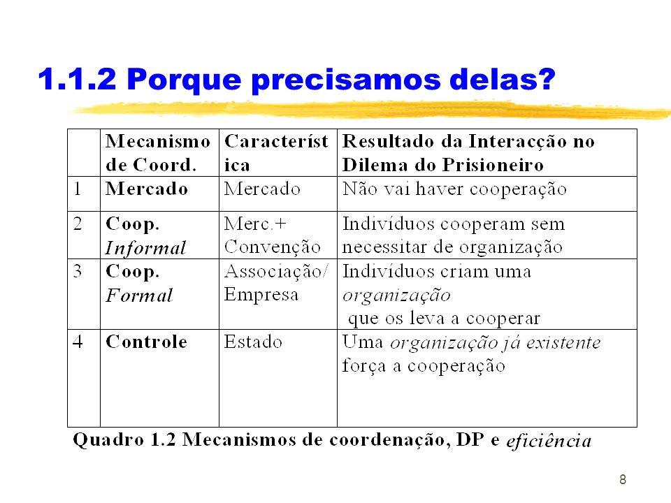 29 Temas: A.