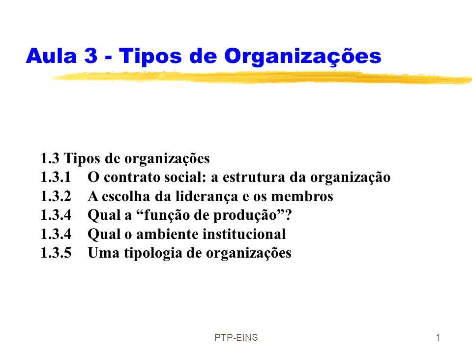 PTP-EINS1 1.3 Tipos de organizações 1.3.1 O contrato social: a estrutura da organização 1.3.2A escolha da liderança e os membros 1.3.4Qual a função de produção.