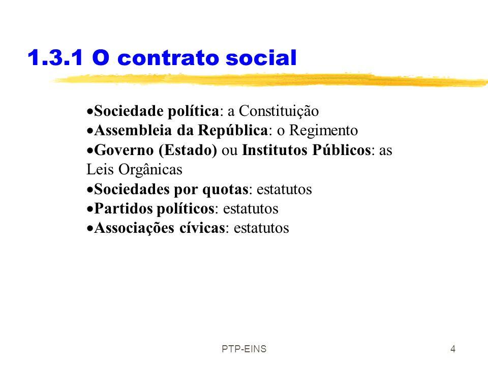 PTP-EINS4 Sociedade política: a Constituição Assembleia da República: o Regimento Governo (Estado) ou Institutos Públicos: as Leis Orgânicas Sociedades por quotas: estatutos Partidos políticos: estatutos Associações cívicas: estatutos 1.3.1 O contrato social