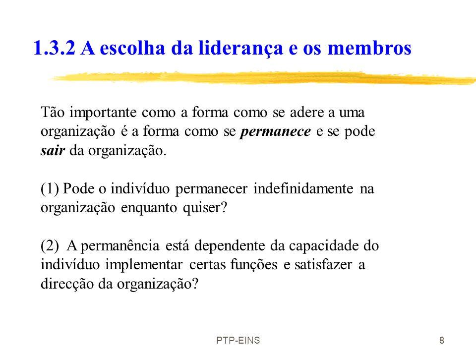PTP-EINS7 A forma como um indivíduo se torna membro da organização pode assumir essencialmente três tipos: Cooptação ou convite- o líder (ou um membro