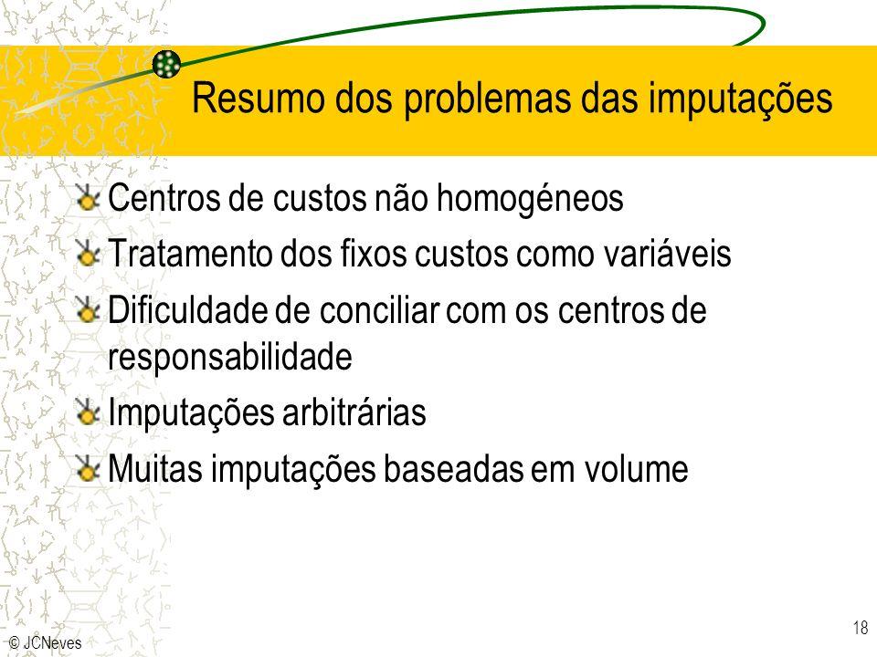 © JCNeves 18 Resumo dos problemas das imputações Centros de custos não homogéneos Tratamento dos fixos custos como variáveis Dificuldade de conciliar