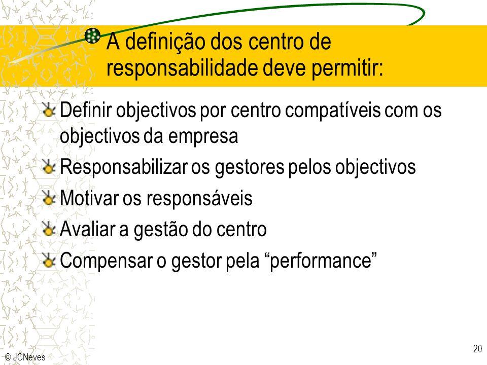 © JCNeves 20 A definição dos centro de responsabilidade deve permitir: Definir objectivos por centro compatíveis com os objectivos da empresa Responsa