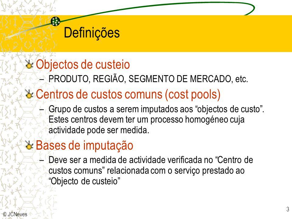 © JCNeves 3 Definições Objectos de custeio –PRODUTO, REGIÃO, SEGMENTO DE MERCADO, etc. Centros de custos comuns (cost pools) –Grupo de custos a serem