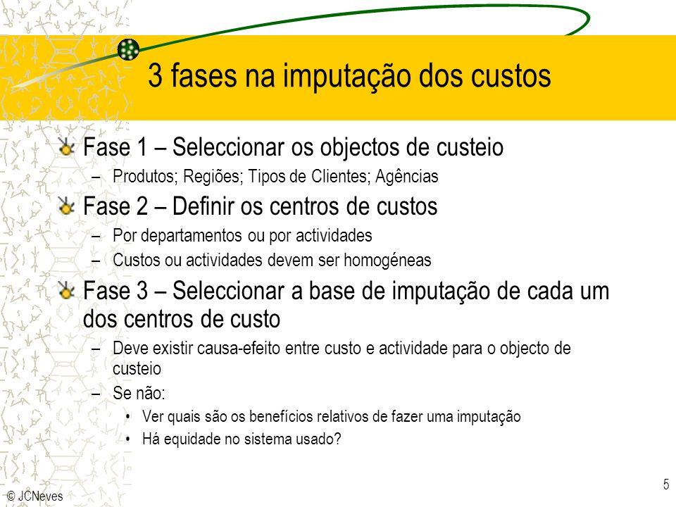 © JCNeves 5 3 fases na imputação dos custos Fase 1 – Seleccionar os objectos de custeio –Produtos; Regiões; Tipos de Clientes; Agências Fase 2 – Defin