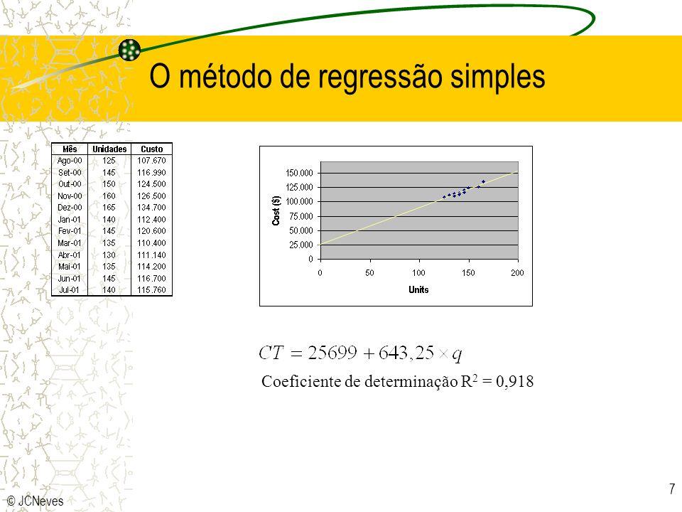 © JCNeves 7 O método de regressão simples Coeficiente de determinação R 2 = 0,918