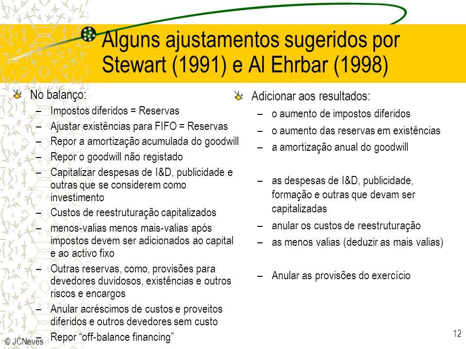 © JCNeves 12 Alguns ajustamentos sugeridos por Stewart (1991) e Al Ehrbar (1998) No balanço: –Impostos diferidos = Reservas –Ajustar existências para FIFO = Reservas –Repor a amortização acumulada do goodwill –Repor o goodwill não registado –Capitalizar despesas de I&D, publicidade e outras que se considerem como investimento –Custos de reestruturação capitalizados –menos-valias menos mais-valias após impostos devem ser adicionados ao capital e ao activo fixo –Outras reservas, como, provisões para devedores duvidosos, existências e outros riscos e encargos –Anular acréscimos de custos e proveitos diferidos e outros devedores sem custo –Repor off-balance financing Adicionar aos resultados: –o aumento de impostos diferidos –o aumento das reservas em existências –a amortização anual do goodwill –as despesas de I&D, publicidade, formação e outras que devam ser capitalizadas –anular os custos de reestruturação –as menos valias (deduzir as mais valias) –Anular as provisões do exercício