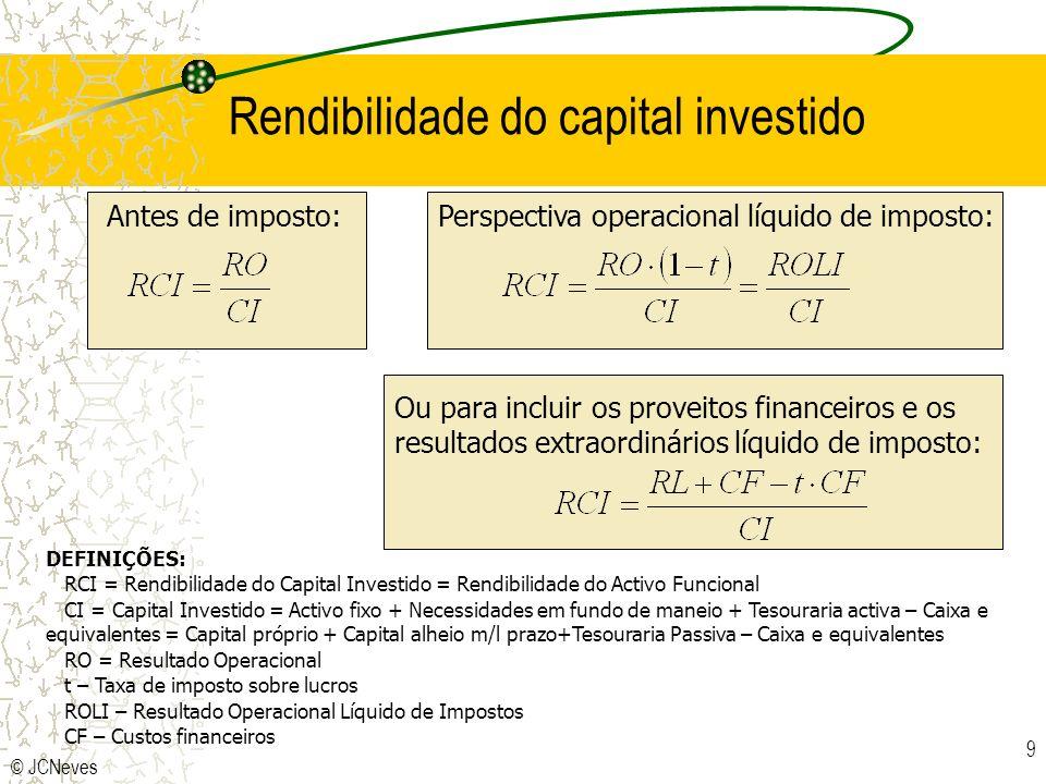 © JCNeves 10 Volume de negócios (V) - Custos Operacionais = Resultados Operacionais (RO) + Proveitos financeiros + Resultados extraordinários = Resultados antes de impostos e custos financeiros (RAICF=EBIT) - Custos Financeiros (CF) = Resultados Antes de Impostos (RAI) - Impostos Sobre Lucros (ISL) = Resultados Líquidos (RL) Demonstração de Resultados