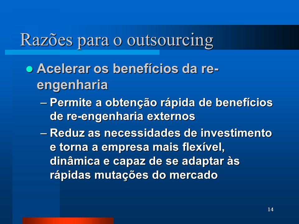 14 Razões para o outsourcing Acelerar os benefícios da re- engenharia Acelerar os benefícios da re- engenharia –Permite a obtenção rápida de benefício